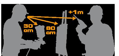 3-distances-dégressifs
